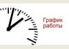 График работы Магазина на Коммунистической 46